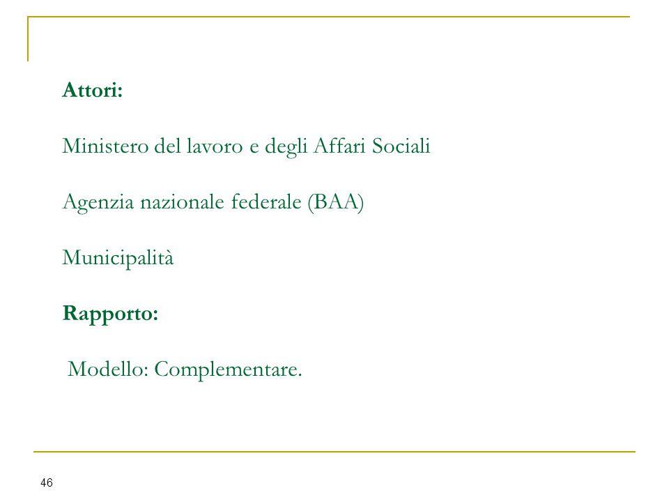 Attori: Ministero del lavoro e degli Affari Sociali Agenzia nazionale federale (BAA) Municipalità Rapporto: Modello: Complementare.
