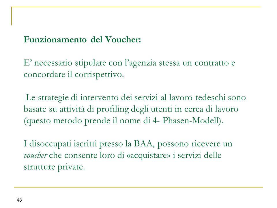 Funzionamento del Voucher: E' necessario stipulare con l'agenzia stessa un contratto e concordare il corrispettivo.