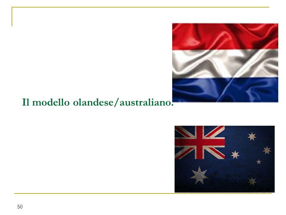 Il modello olandese/australiano.