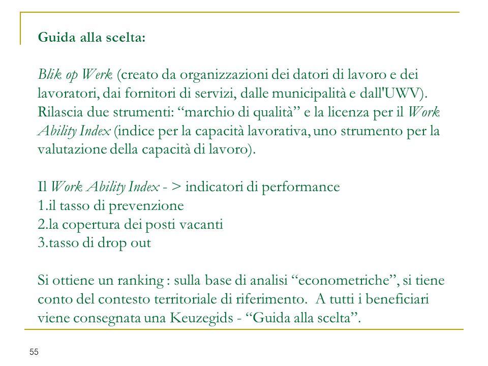 Guida alla scelta: Blik op Werk (creato da organizzazioni dei datori di lavoro e dei lavoratori, dai fornitori di servizi, dalle municipalità e dall UWV).
