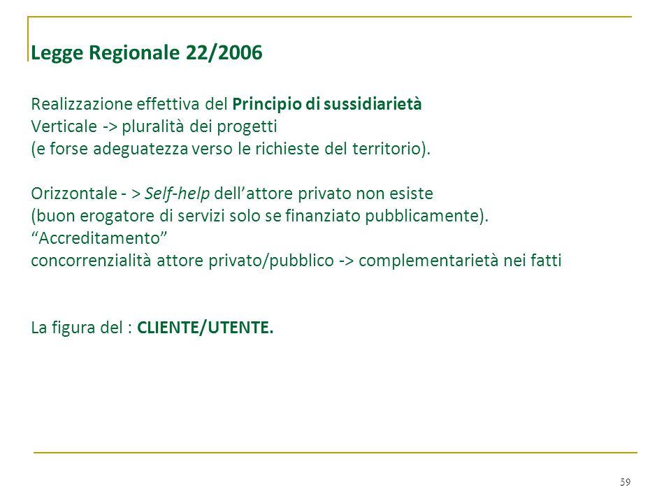 Legge Regionale 22/2006 Realizzazione effettiva del Principio di sussidiarietà Verticale -> pluralità dei progetti (e forse adeguatezza verso le richieste del territorio).