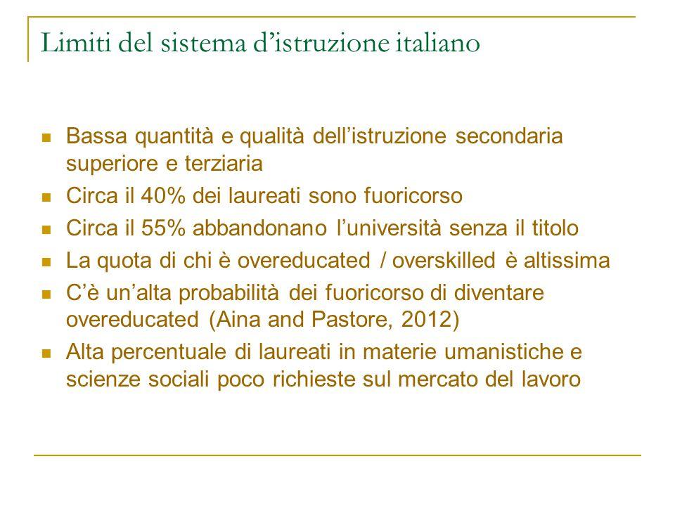 Limiti del sistema d'istruzione italiano