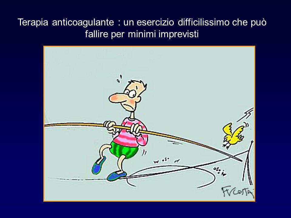 Terapia anticoagulante : un esercizio difficilissimo che può fallire per minimi imprevisti