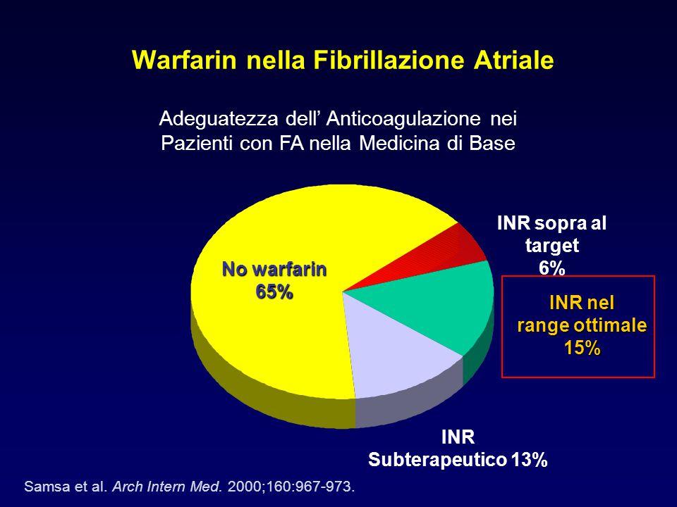 Warfarin nella Fibrillazione Atriale