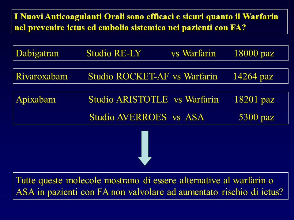 Dabigatran Studio RE-LY vs Warfarin 18000 paz