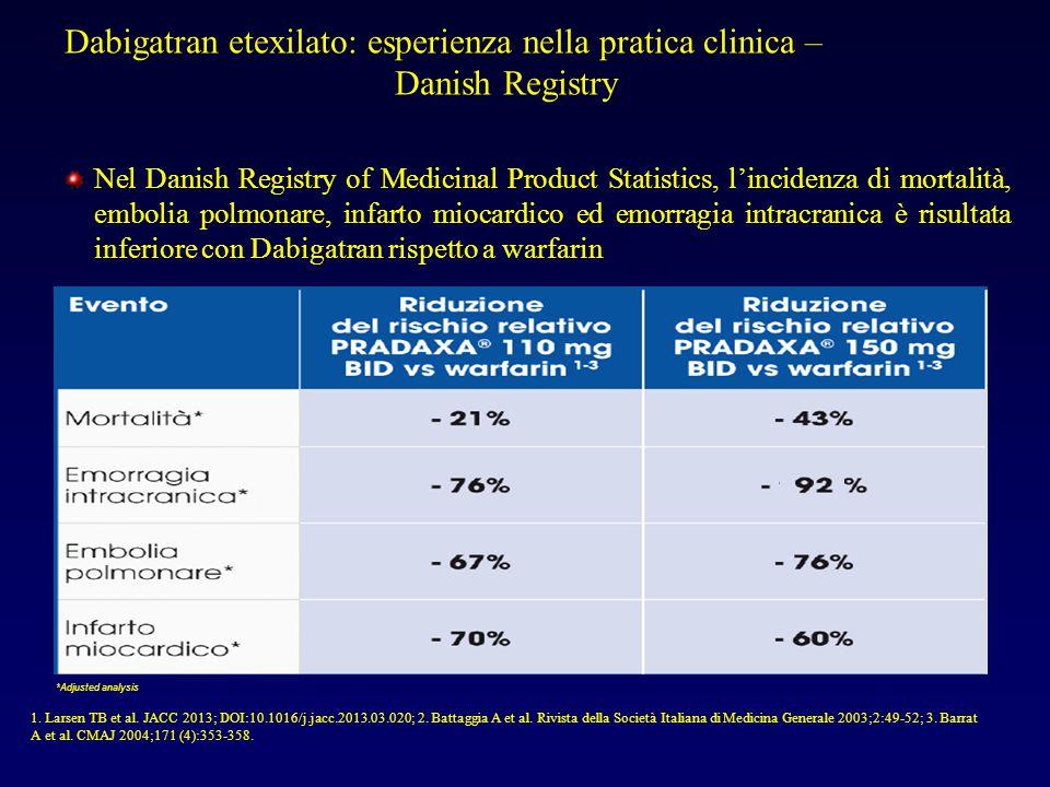 Dabigatran etexilato: esperienza nella pratica clinica –