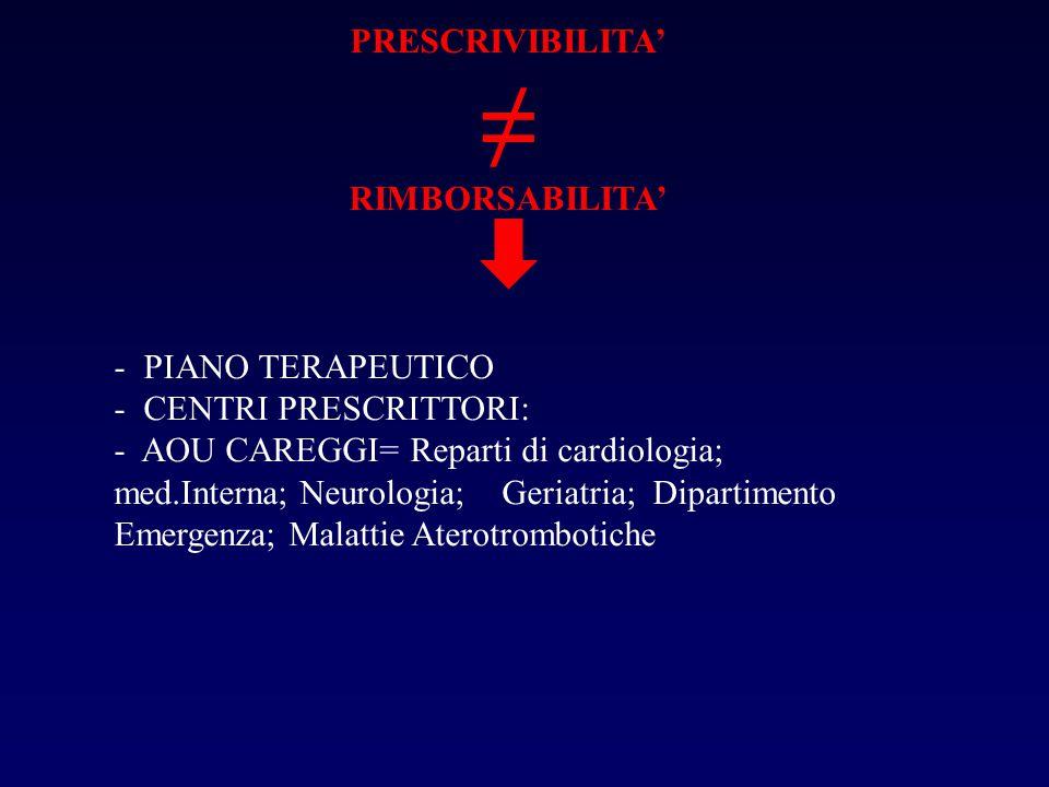 ≠ PRESCRIVIBILITA' RIMBORSABILITA' - PIANO TERAPEUTICO