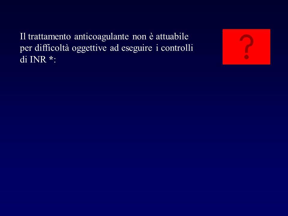 Il trattamento anticoagulante non è attuabile per difficoltà oggettive ad eseguire i controlli di INR *: