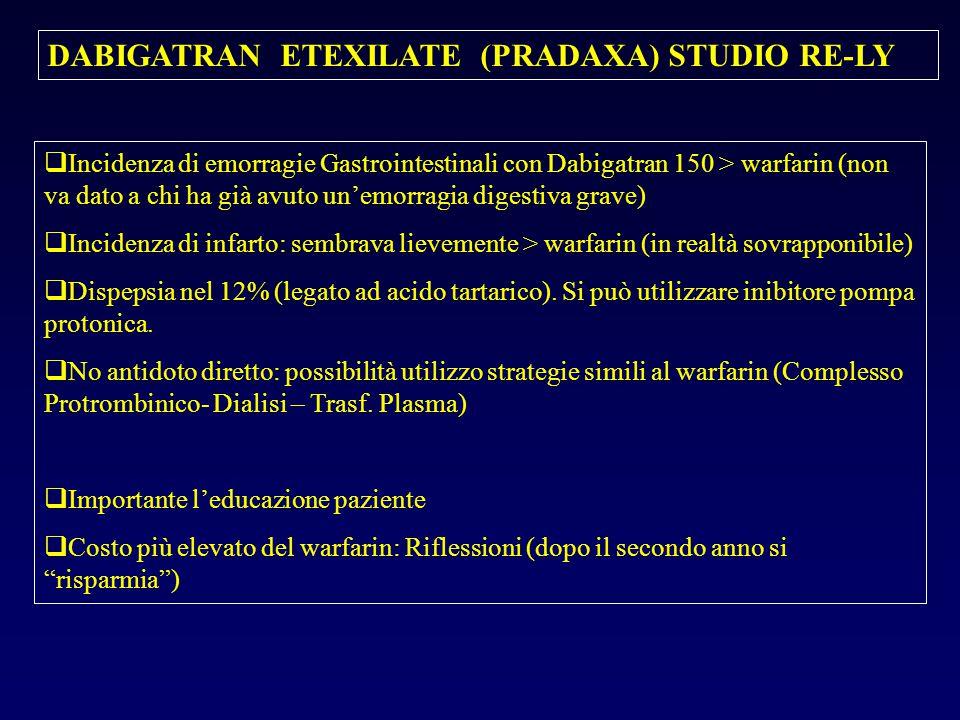 DABIGATRAN ETEXILATE (PRADAXA) STUDIO RE-LY