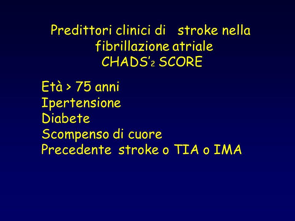 Predittori clinici di stroke nella fibrillazione atriale CHADS'2 SCORE