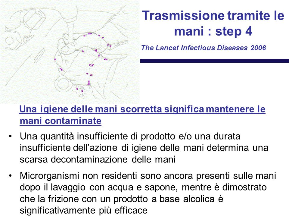 Trasmissione tramite le mani : step 4