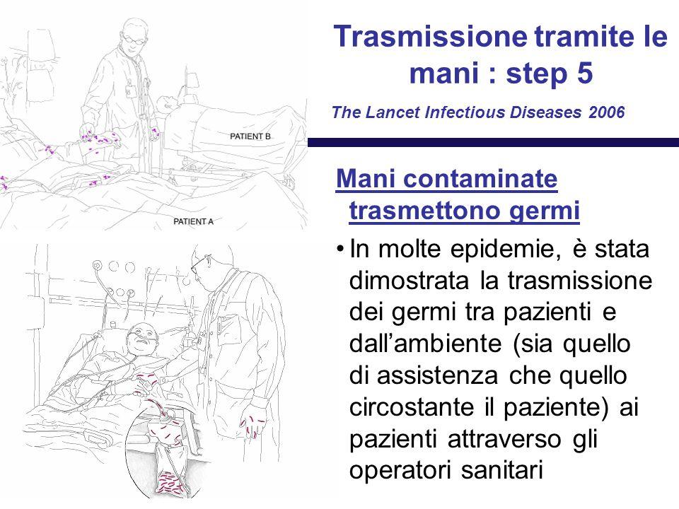 Trasmissione tramite le mani : step 5