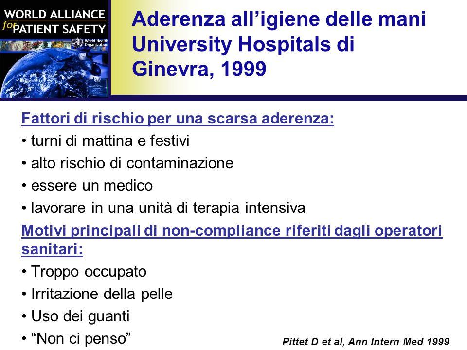 Aderenza all'igiene delle mani University Hospitals di Ginevra, 1999