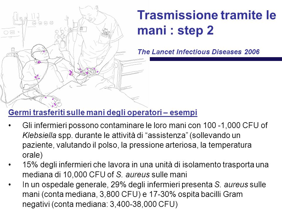 Trasmissione tramite le mani : step 2