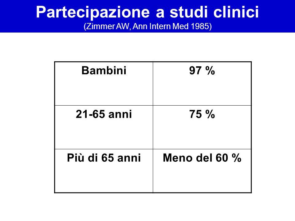 Partecipazione a studi clinici