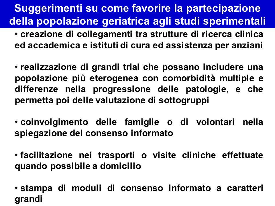 Suggerimenti su come favorire la partecipazione della popolazione geriatrica agli studi sperimentali