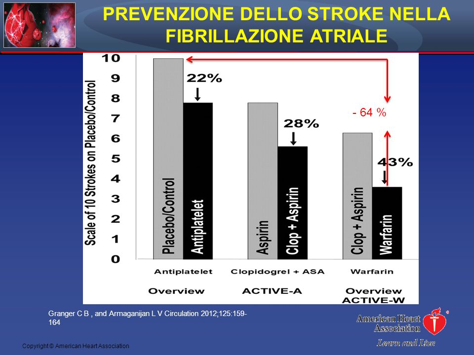 PREVENZIONE DELLO STROKE NELLA FIBRILLAZIONE ATRIALE