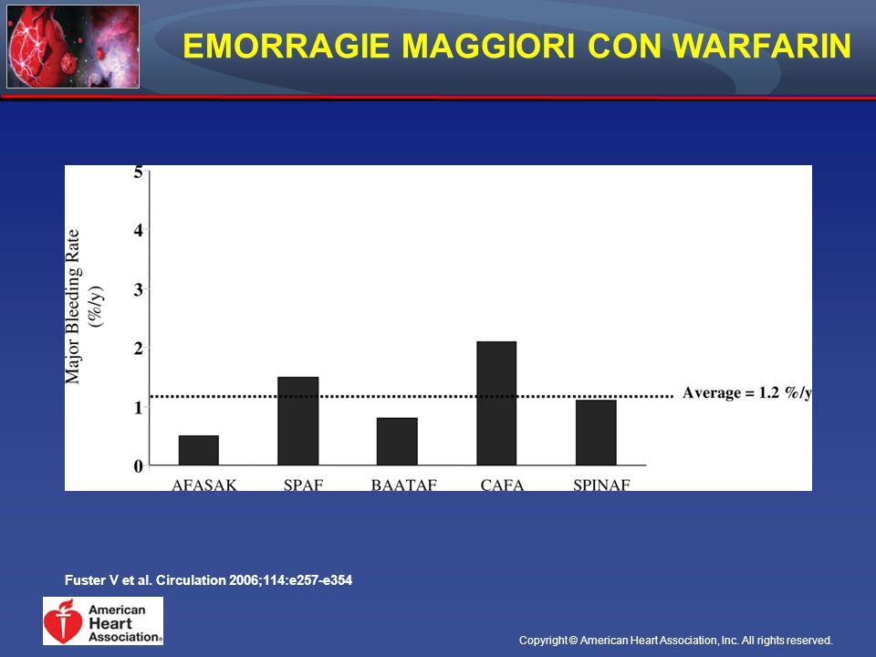 EMORRAGIE MAGGIORI CON WARFARIN