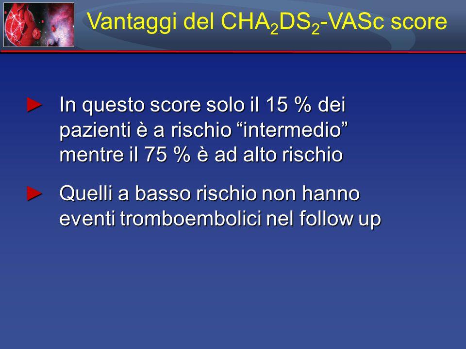 Vantaggi del CHA2DS2-VASc score