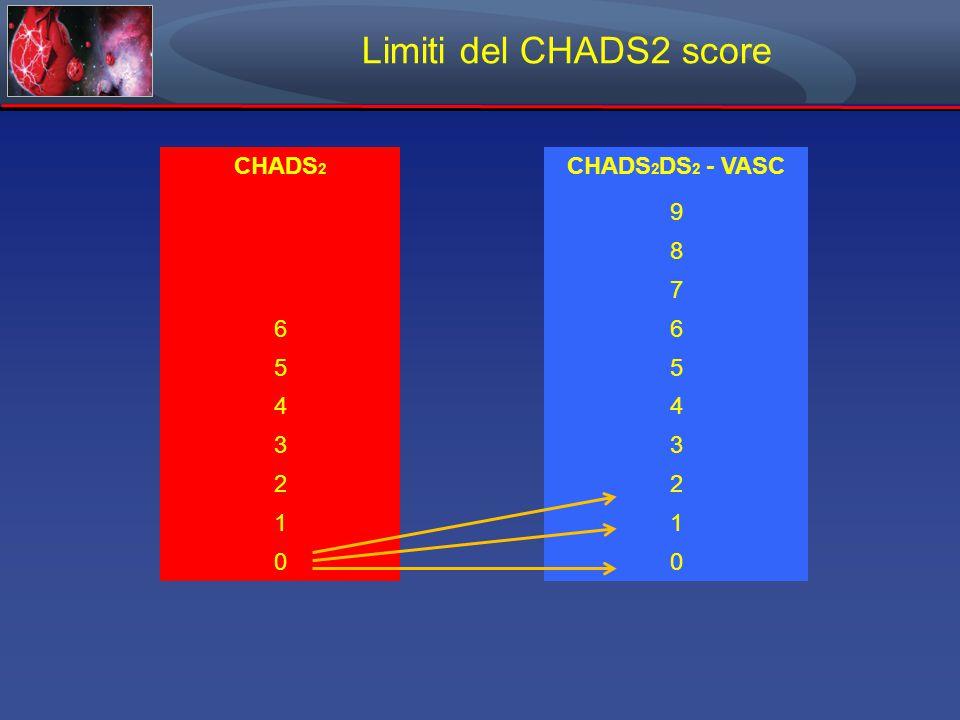Limiti del CHADS2 score CHADS2 CHADS2DS2 - VASC 9 8 7 6 5 4 3 2 1