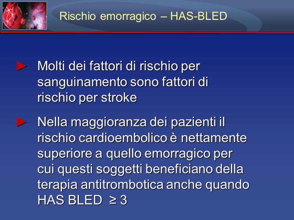 Rischio emorragico – HAS-BLED