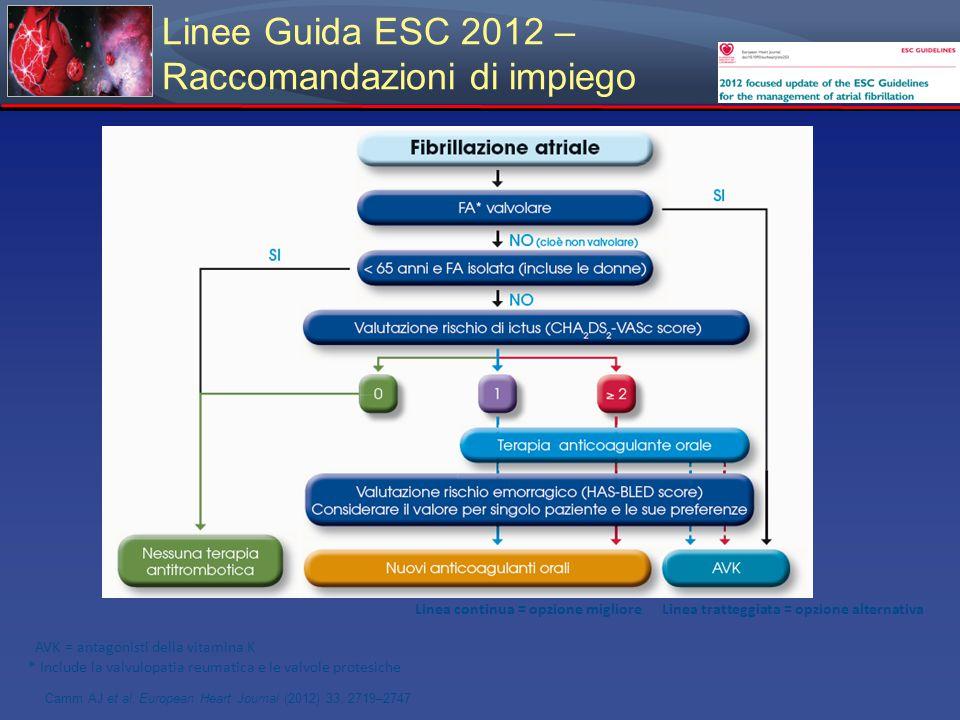 Linee Guida ESC 2012 – Raccomandazioni di impiego