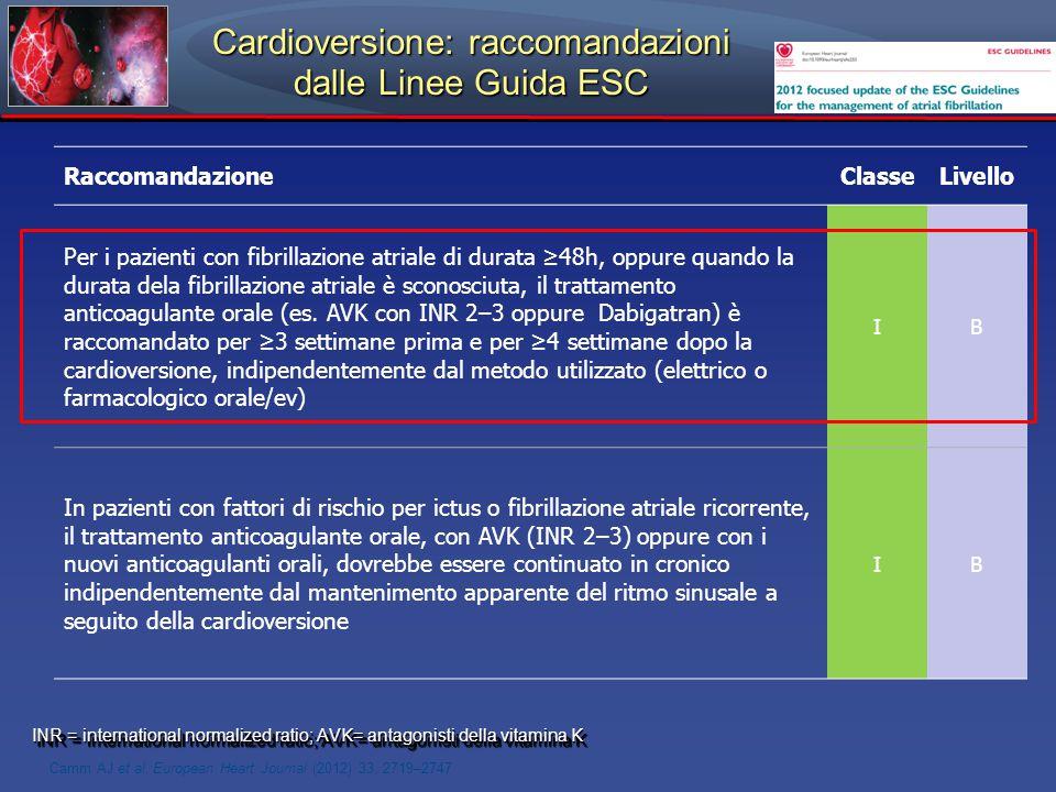 Cardioversione: raccomandazioni dalle Linee Guida ESC