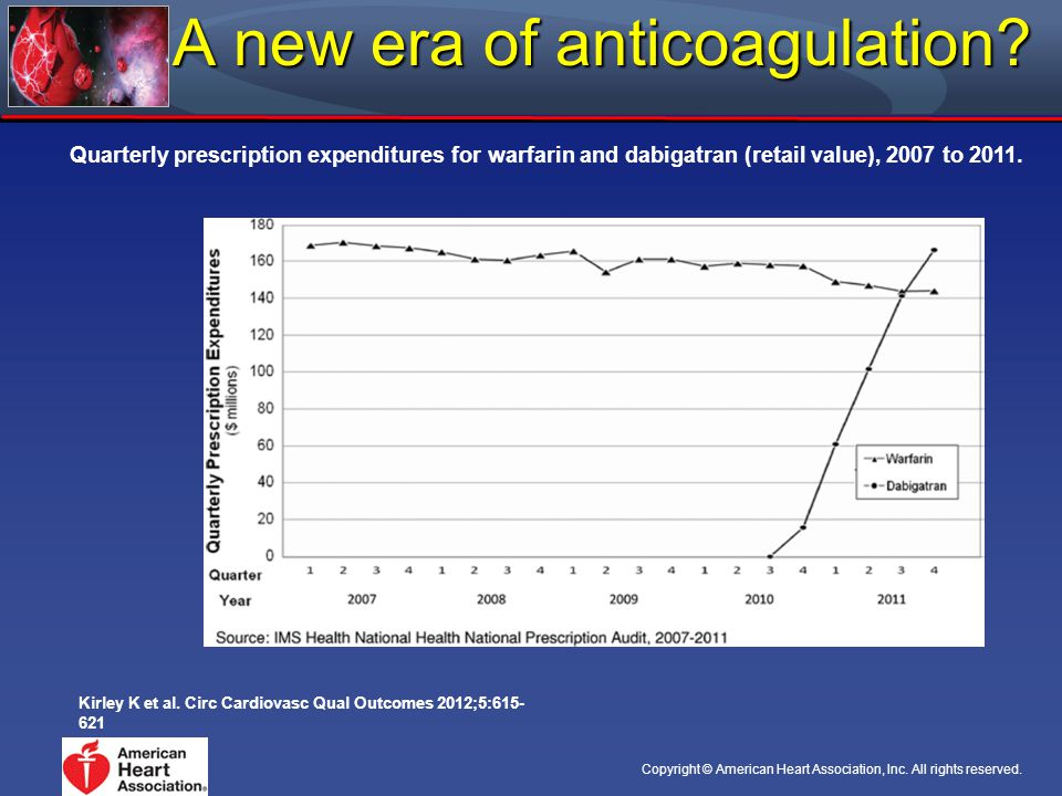 A new era of anticoagulation