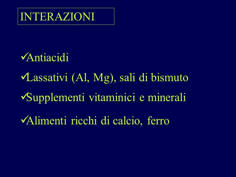 INTERAZIONI Antiacidi. Lassativi (Al, Mg), sali di bismuto.
