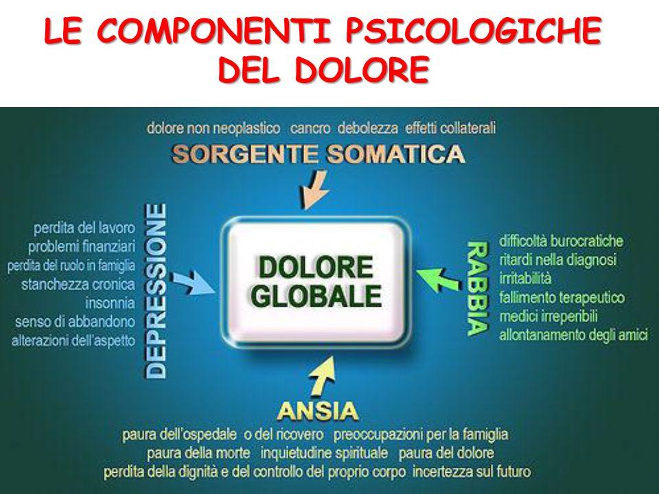 LE COMPONENTI PSICOLOGICHE DEL DOLORE