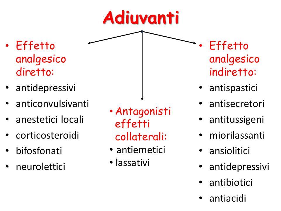 Adiuvanti Effetto analgesico diretto: antidepressivi anticonvulsivanti