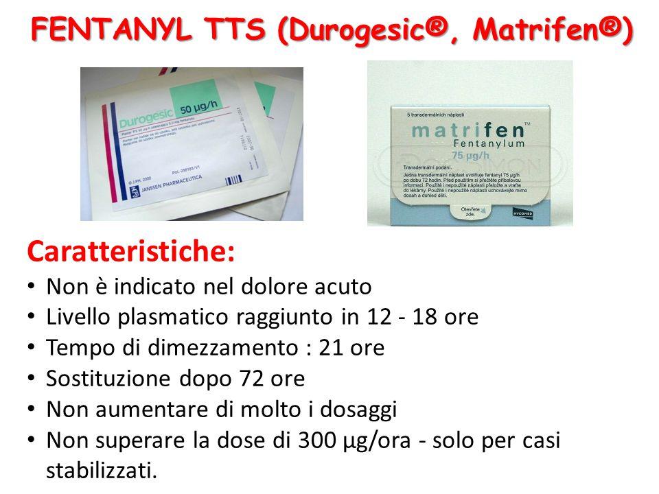 FENTANYL TTS (Durogesic®, Matrifen®)