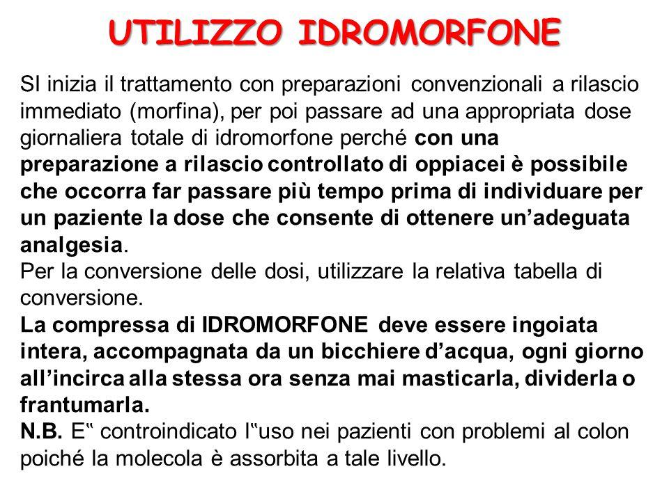 UTILIZZO IDROMORFONE