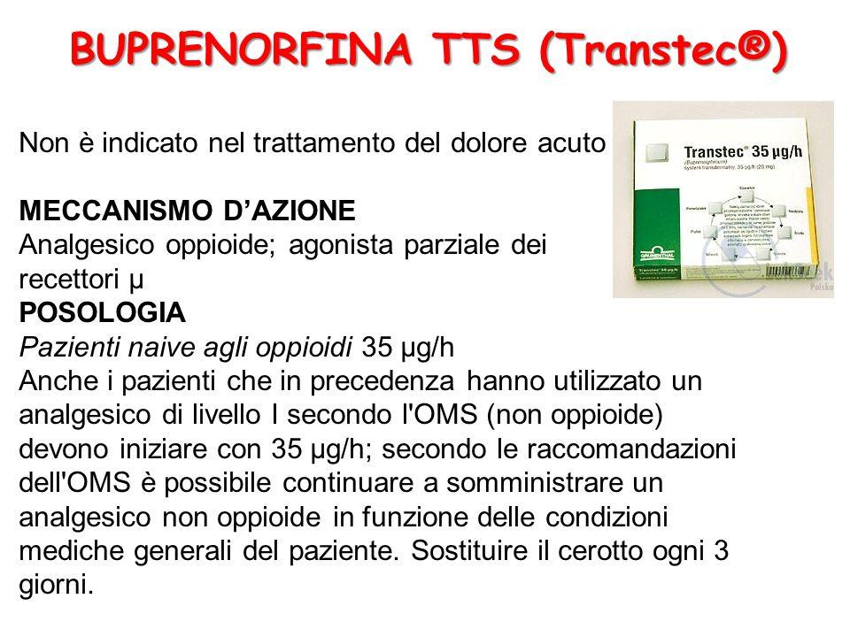 BUPRENORFINA TTS (Transtec®)