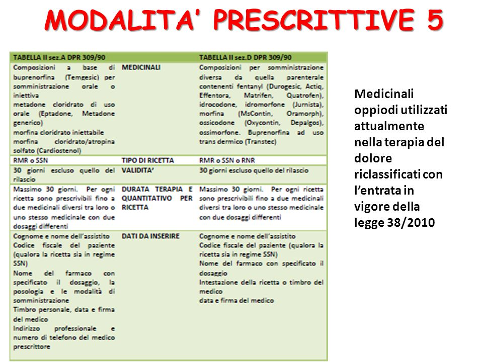 MODALITA' PRESCRITTIVE 5