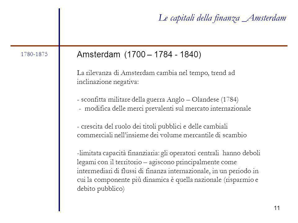 Le capitali della finanza _Amsterdam