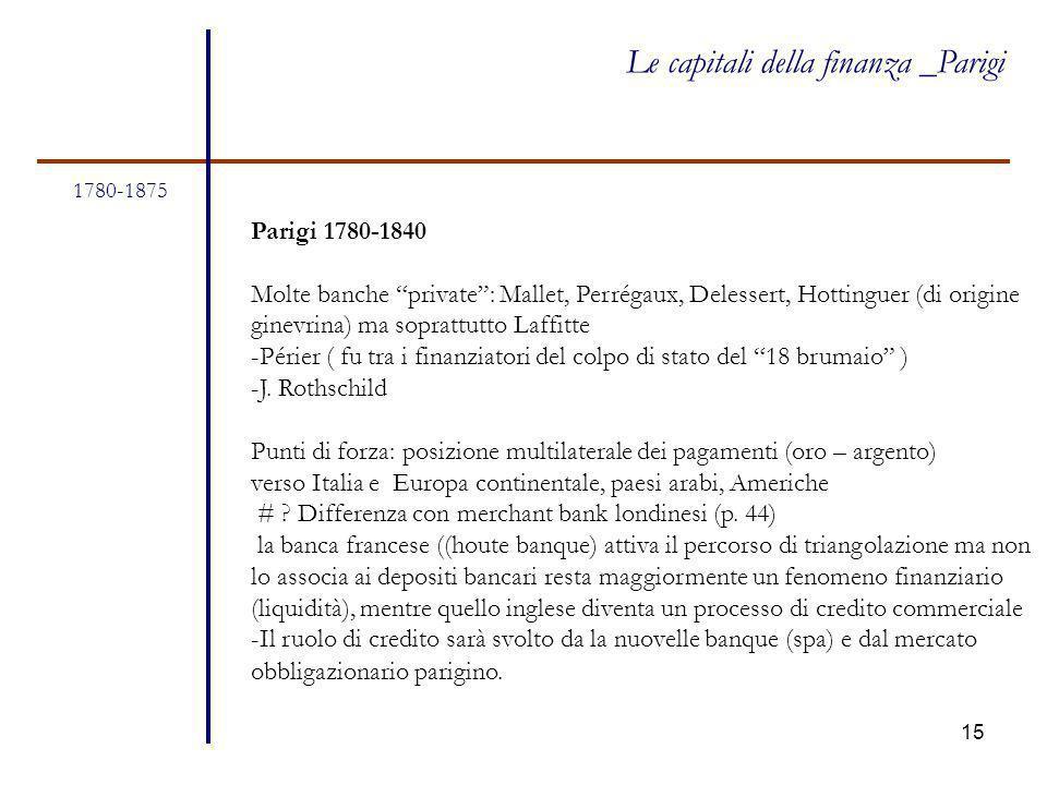 Le capitali della finanza _Parigi