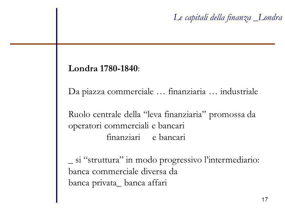 Le capitali della finanza _Londra