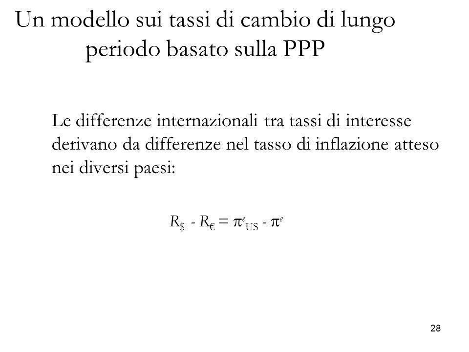 Un modello sui tassi di cambio di lungo periodo basato sulla PPP