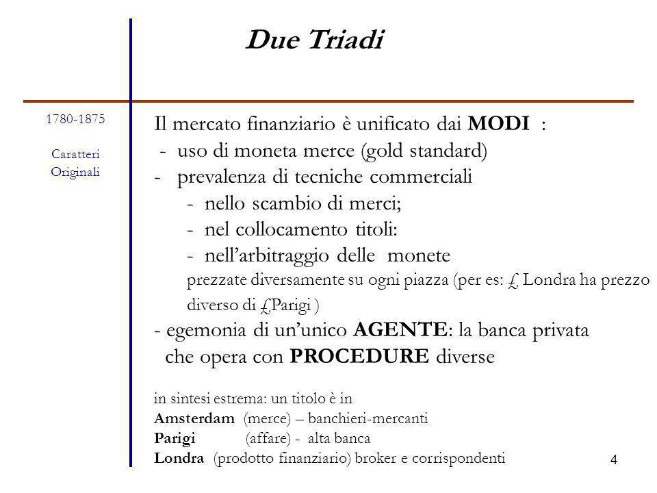 Due Triadi Il mercato finanziario è unificato dai MODI :