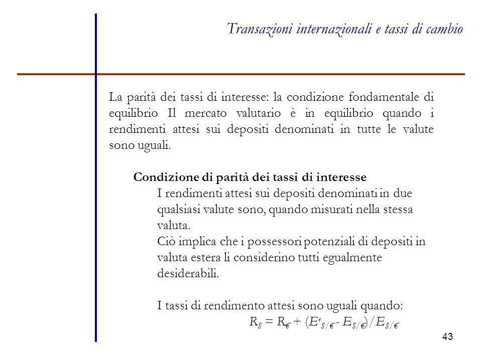 Transazioni internazionali e tassi di cambio