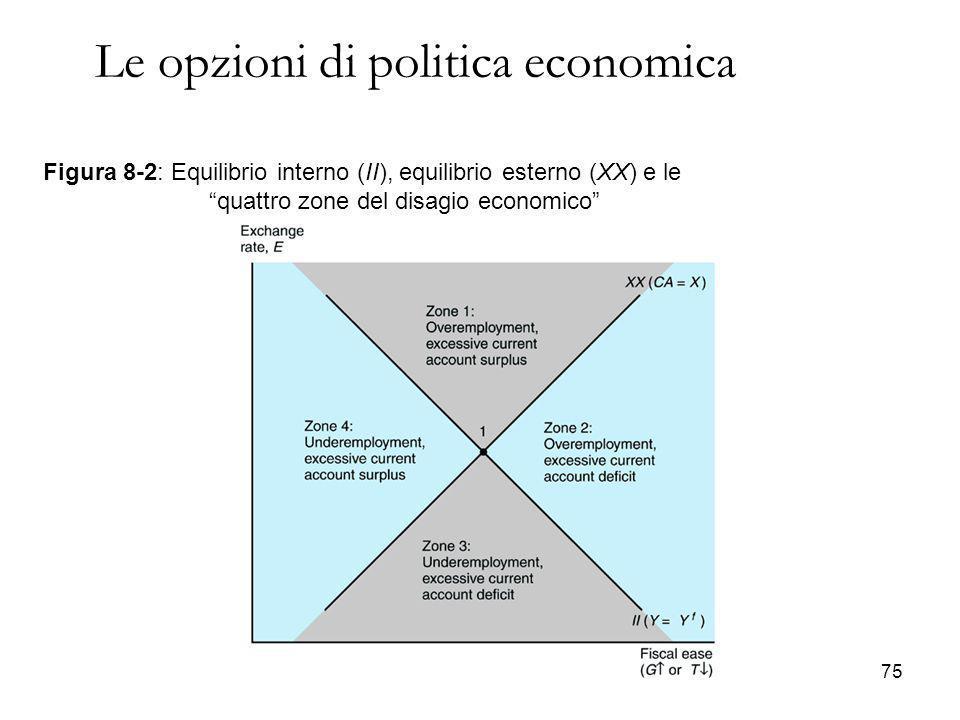 Leandro conte dipartimento economia politica e statistica for Opzioni di raccordo economico