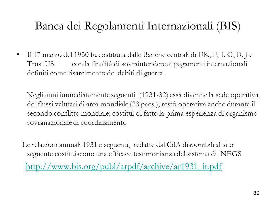 Banca dei Regolamenti Internazionali (BIS)