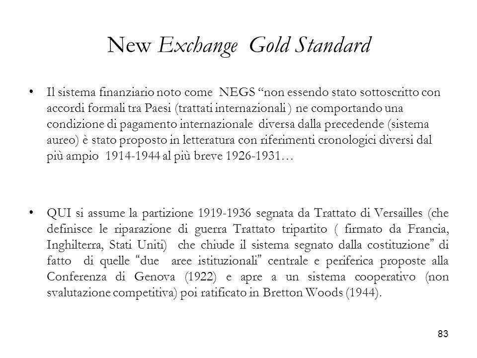 New Exchange Gold Standard