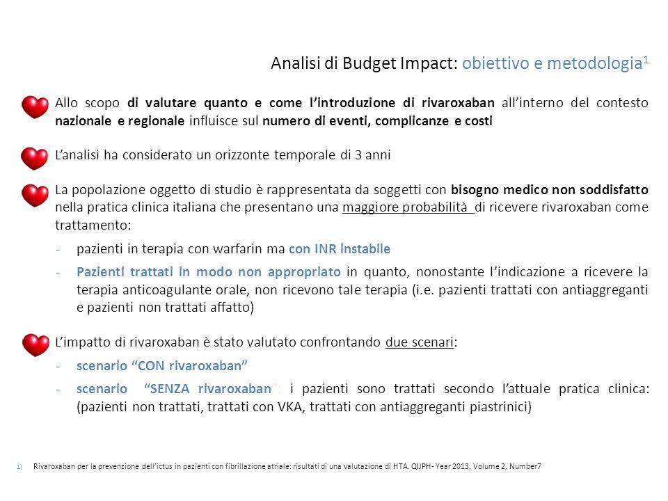 Analisi di Budget Impact: obiettivo e metodologia1