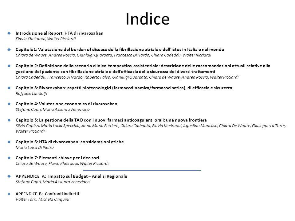 Indice Introduzione al Report HTA di rivaroxaban