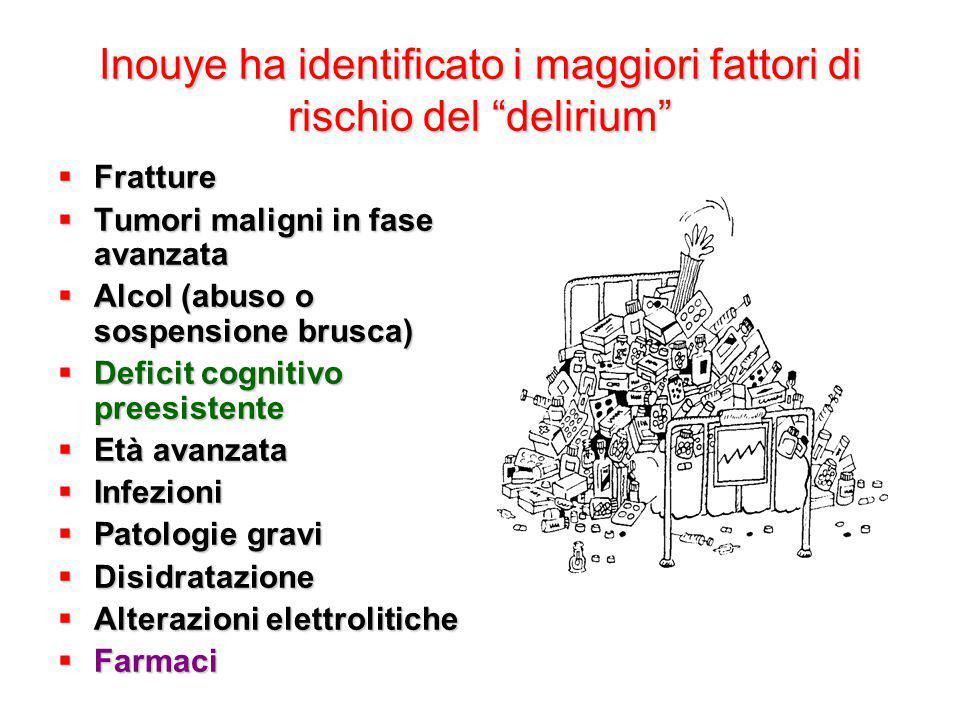 Inouye ha identificato i maggiori fattori di rischio del delirium
