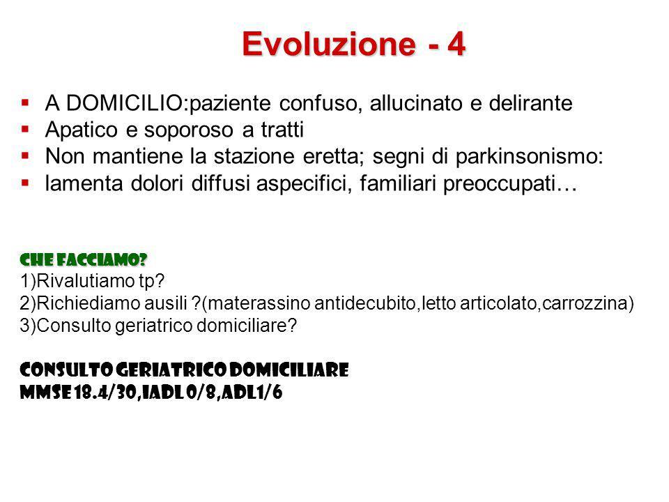 Evoluzione - 4 A DOMICILIO:paziente confuso, allucinato e delirante