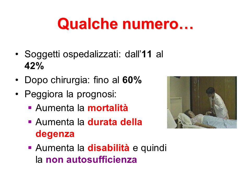 Qualche numero… Soggetti ospedalizzati: dall'11 al 42%