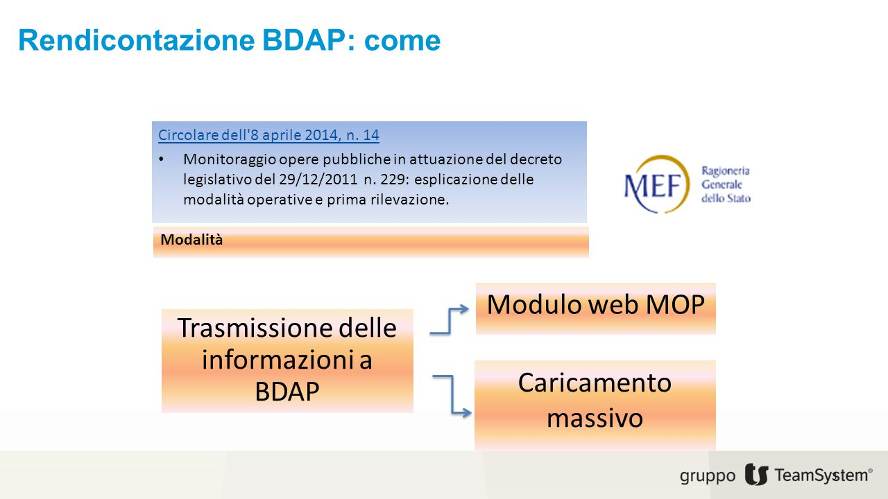 Rendicontazione BDAP: come
